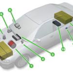 EV-cutaway