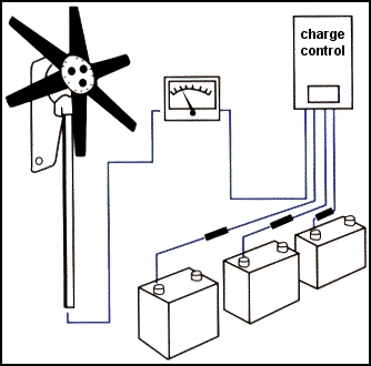 Fan System Diagram also 100 Basic Car Wiring Diagram Craftsman Generator Parts Msd Box Wiring Car Wiring Diagram in addition Hl 220 Motor Wiring Diagram in addition Millivolt Gas Valve Wiring Diagram also Kohler Generator Wiring Diagram. on honeywell generator wiring diagram